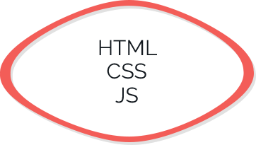 XHTML CSS JS